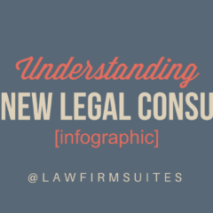 Understanding the New Legal Consumer [INFOGRAPHIC]