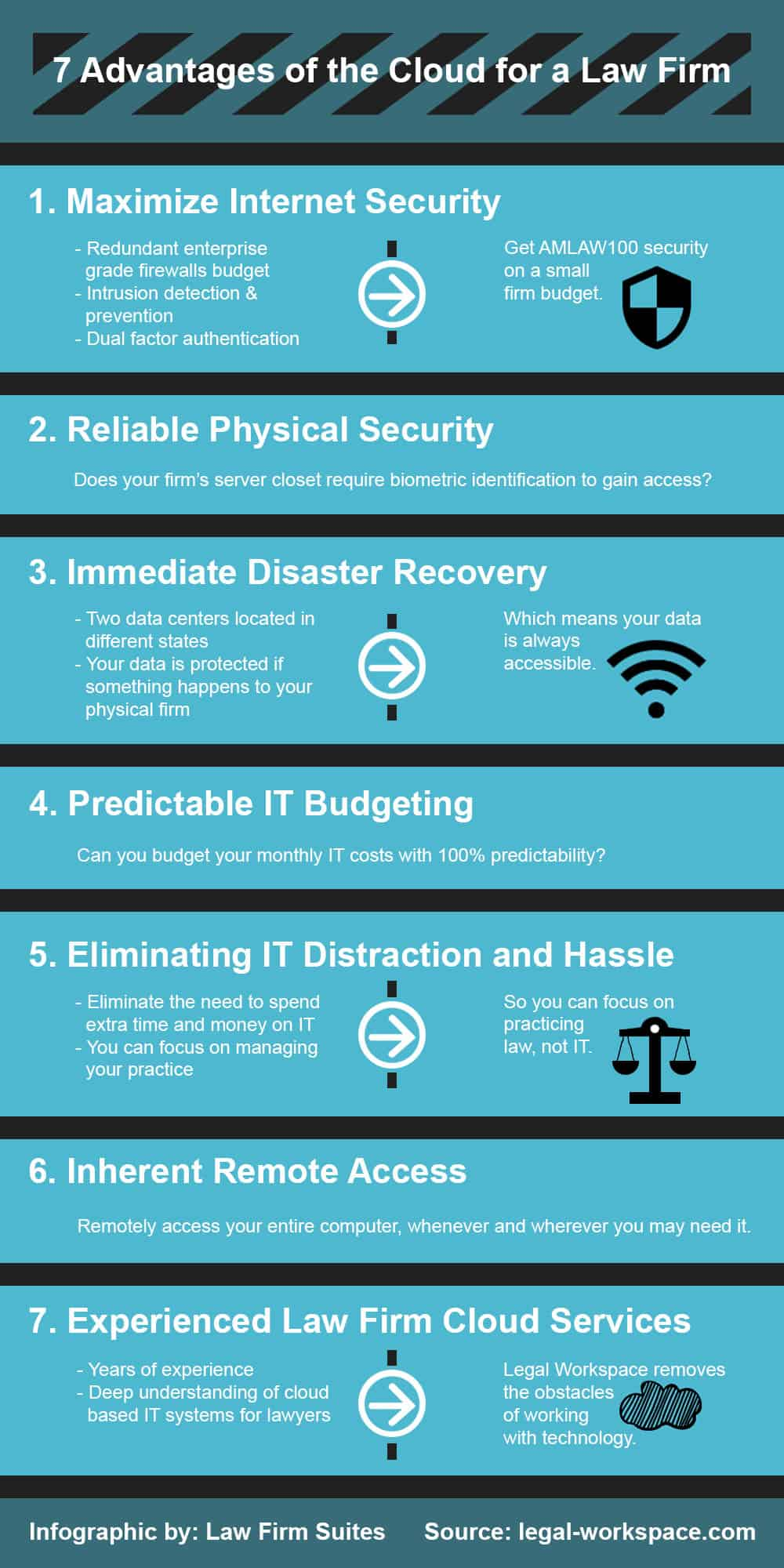 Reasons law firms should be using the cloud infographic