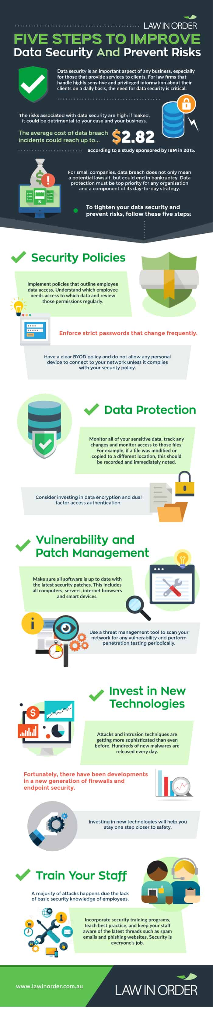 five steps to improve data security